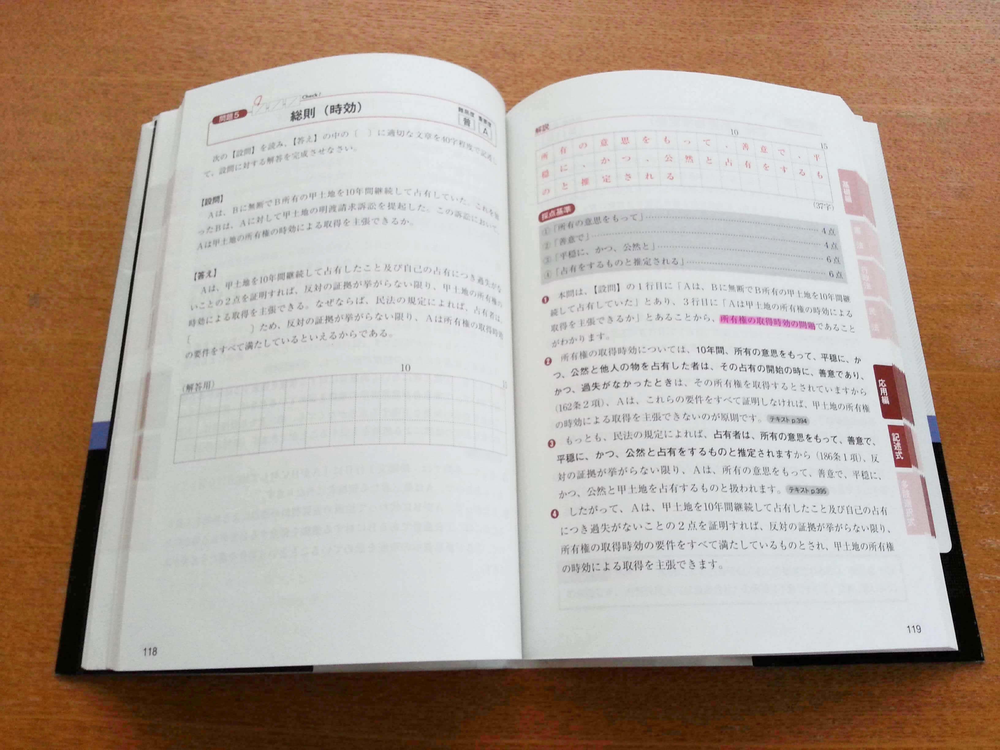行政書士 問題集 記述