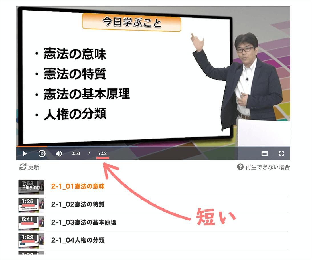 スタディング 行政書士 動画